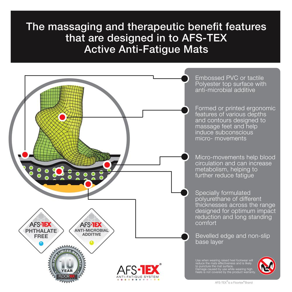 """2000X Gray Active Anti-Fatigue Mat - 16"""" x 24"""". Picture 6"""