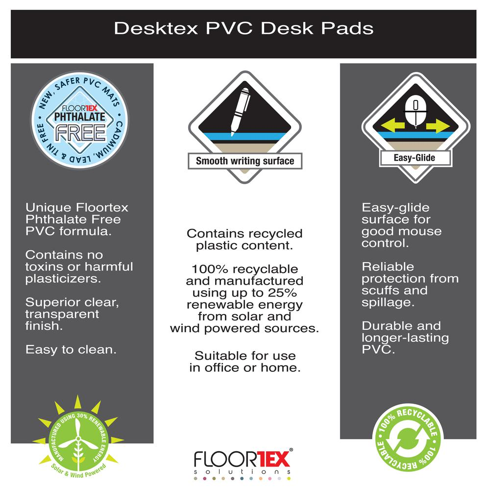 """Pack of 4 Crystal Clear Vinyl Rectangular Desk Pads - 17"""" x 22"""". Picture 8"""