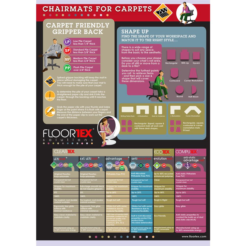 "Cleartex Advantagemat, Chair Mat for Low Pile Carpets (1/4"" or less), Phthalate-Free PVC, Rectangular, Size 48"" x 60"". Picture 3"