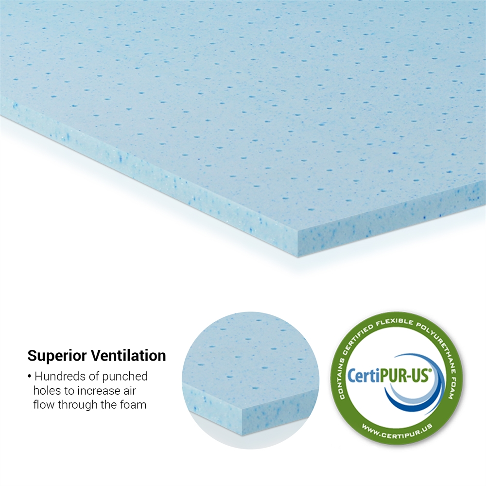 Angeland HealthySleep 2 INCH Cool Gel Ventilated Memory Foam Mattress Topper, CertiPUR-US Certified, 5 Year Warranty, FULL. Picture 2