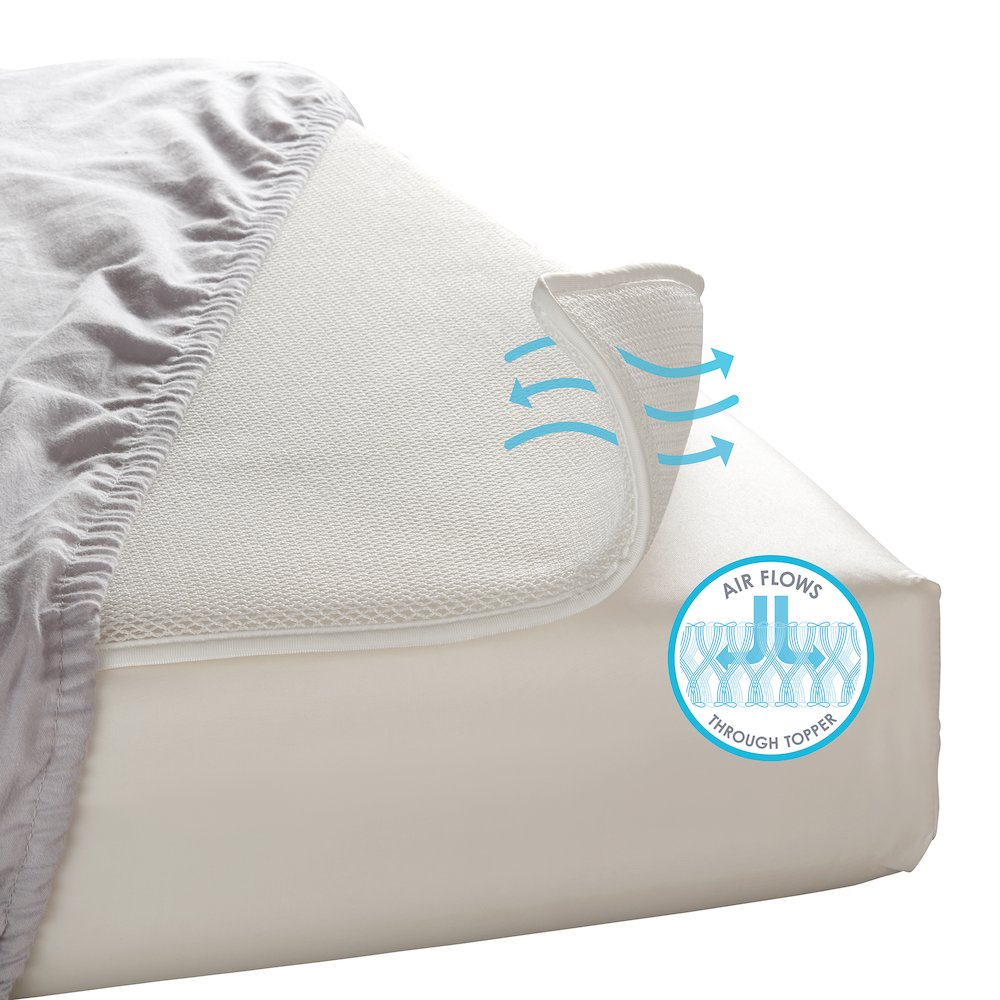 LA Baby Breathable Miracle Mat - Superior Ventilation Crib MattressTopper. Picture 2