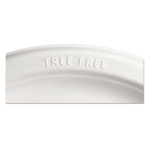 """Renewable and Compostable Sugarcane Plates Convenience Pack, 6"""", 50/Packs. Picture 6"""