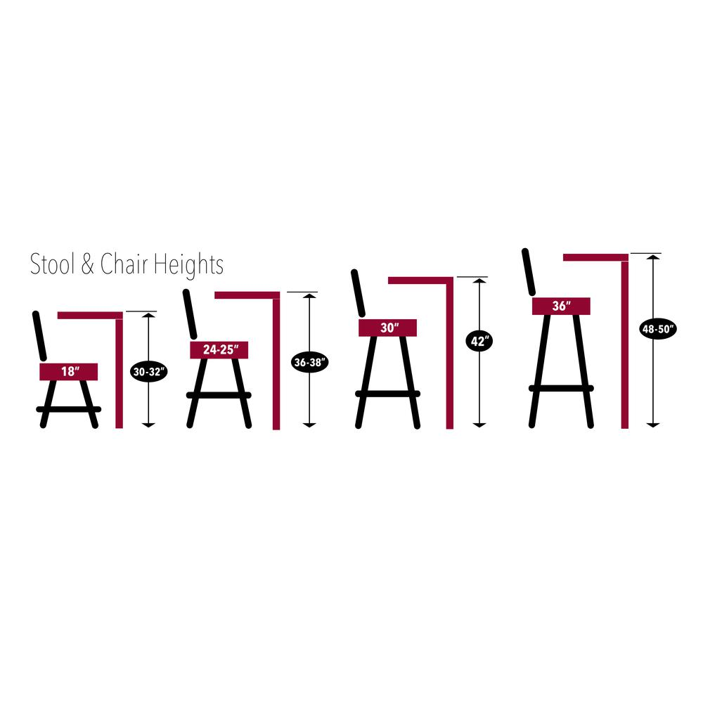 "30"" L7C1 - 4"" Tennessee Cushion Seat with Double-Ring Chrome Base Swivel Bar Stool by Holland Bar Stool Company. Picture 2"