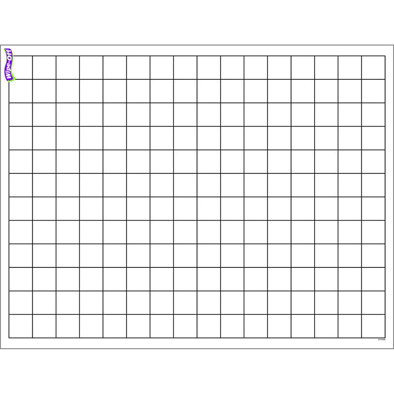 trending kitchen cabinets trend enterprises graphing grid small squares wipe 27305
