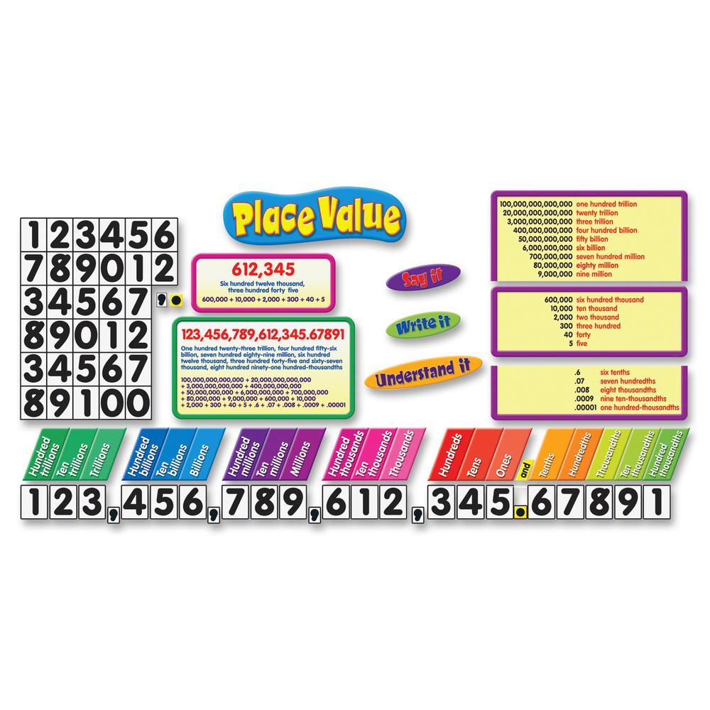 Trend place value bulletin board set themesubject learning trend place value bulletin board set themesubject learning skill learning decimal color mathematics chart 77 pieces nvjuhfo Gallery