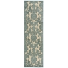 "Nourison Graphic Illusions Runner Rug  By Nourison, Teal, 2'3"" X 8'"