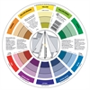 Color Wheel Large Color Mixing Guide