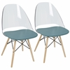 Tonic Mid-Century Modern Dining / Accent Chair in Teal Blue -Set of 2