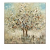 Artistic Seasons Handpainted Oil Canvas