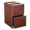 basyx BL Laminate Two Drawer Pedestal File, 15 5/8w x 21 3/4d x 27 3/4h, Mahogany