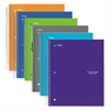 Trend Wirebound Notebooks, College Rule, 11 x 8 1/2, 1 Subject, 100 Sheets