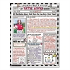 "Instant Personal Poster Sets, Extra Extra Read All About Me, 17"" x 22"", 30/Pack"