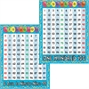 Number Grids Chart Set of 2