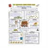 SCHOLASTIC TEACHING RESOURCES GRAPHIC ORGANIZER POSTERS READING RESPONSE 3-6