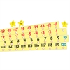 TREND ENTERPRISES BB SET NUMBER LINE -20 TO +120