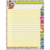 """Trend Sock Monkeys Collection Large Incentive Chart - 22"""" x 17"""" Sheet Size - 1 Each"""