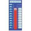 Scholastic Educational Pocket Chart - Theme/Subject: Learning - Skill Learning: Picture Matching - 33 Pieces