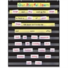 Scholastic Educational Pocket Chart - Theme/Subject: Learning - Skill Learning: Sentence, Word