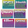 "Trend Motivational Children's Posters - Motivation, Learning, Attitude - 19"" Width x 13.38"" Height"