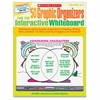 50 Graphic Organizers for the Interactive Whiteboard - Academic Training Course - English - CD