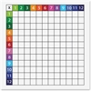 "Flipside Dry Erase Fill-in Multiplicatn Grid - 24"" (2 ft) Width x 24"" (2 ft) Length - Assorted - Square"