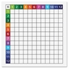 "Dry Erase Fill-in Multiplicatn Grid - 24"" (2 ft) Width x 24"" (2 ft) Length - Assorted - Square - 1 Each"